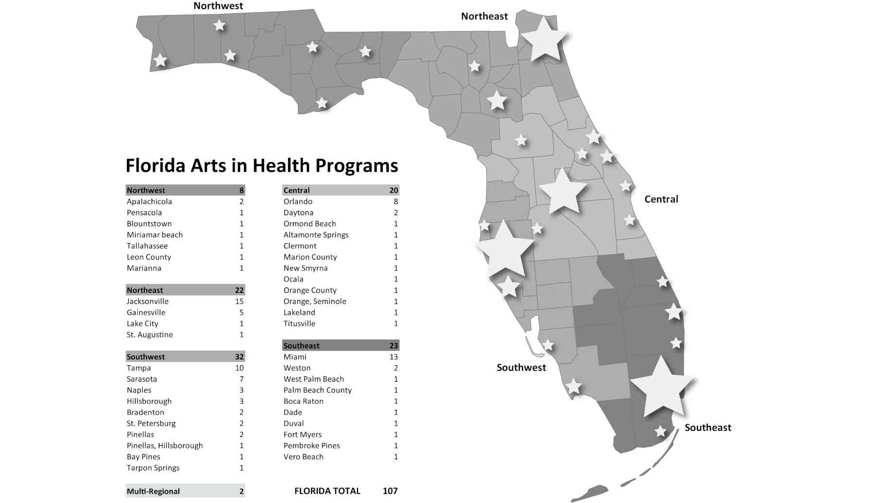 Lakeland Community College Campus Map.Florida Arts In Health Mapping Project Research Center For Arts